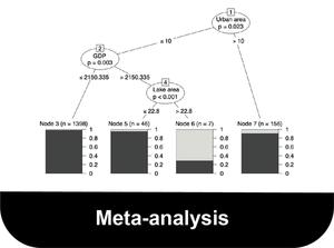 meta-analysis-button