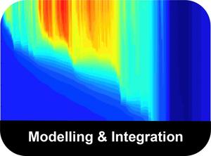 Modelling-Integration-button