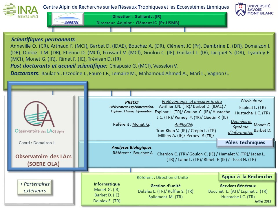 347996d24e5 Centre Alpin de Recherche sur les Réseaux Trophiques des Ecosystèmes ...